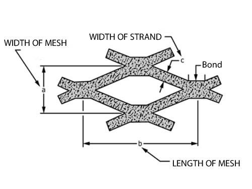 The picture shows dimensions of expanded and flattened metal.